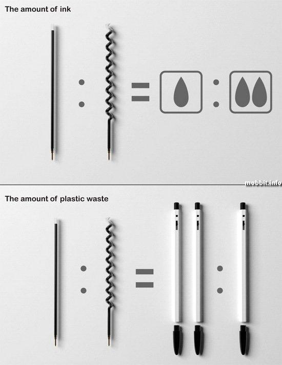 Интересный концепт стержня для ручки